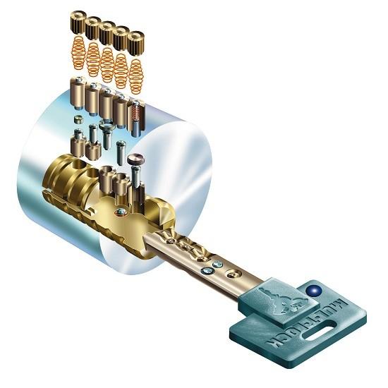 Locks Change & Locks Rekey Broomfield CO